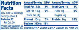 cottage-cheese-two-percent-nutrition16
