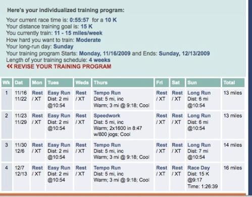 15K training